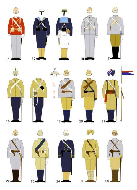 mitrailleurs anglais guerres coloniales 2990ls