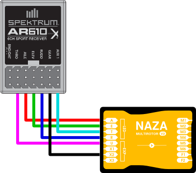 Naze32 Rev6 Spektrum Wiring together with Sbus Smartport Telemetry Naze32 furthermore Anysense Telemetry Module moreover Camera Diagram Parts moreover Mark 7 Wiring Diagram. on naza wiring diagram